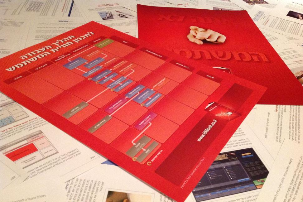 ספר חוויית המשתמש – כשמשתמשים פוגשים מוצרים
